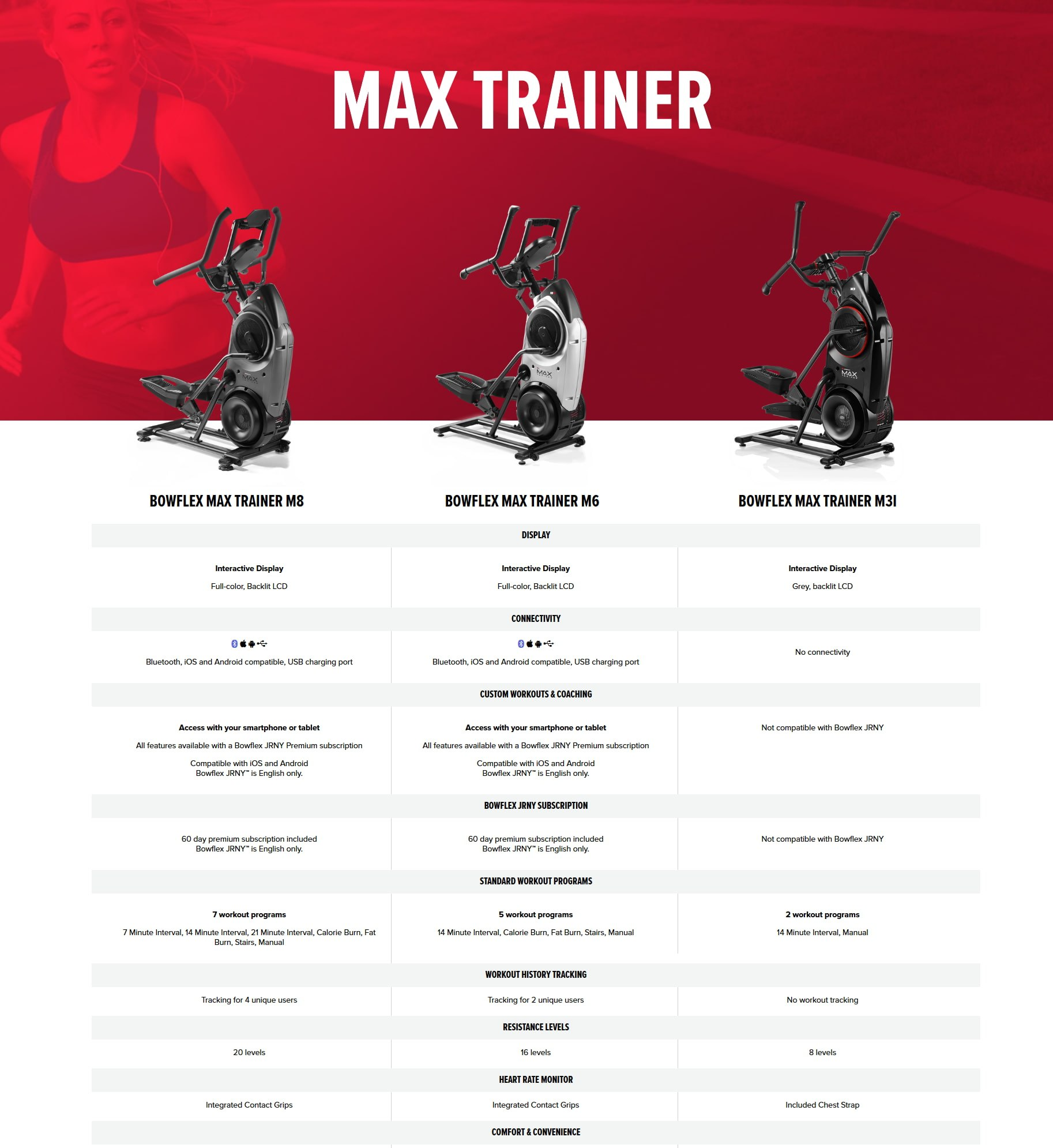 max-trainer-min.jpg